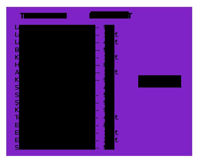 Grafik Tasarım, Logo Tasarım işleri